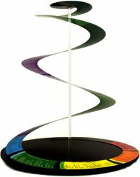 solo-spiral-200w